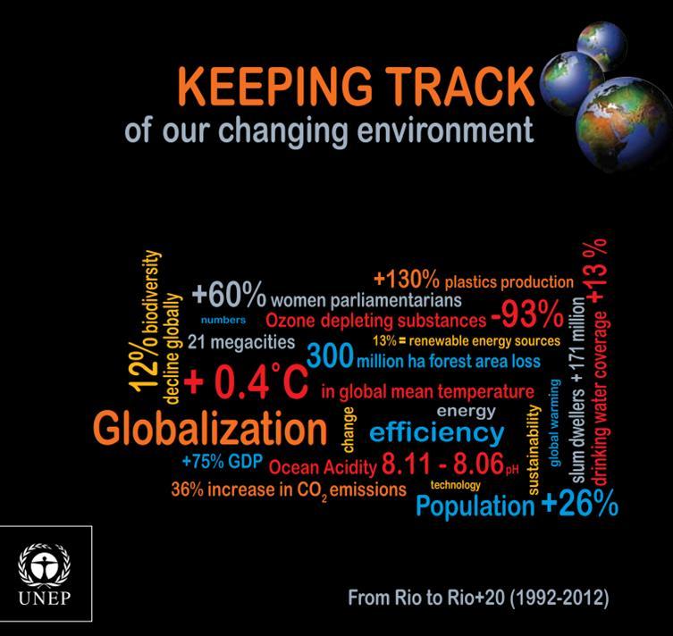 Cartografía y Rio+20: el futuro que queremos