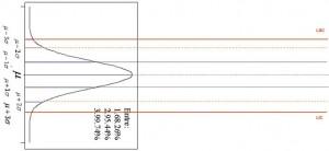 grafico de control
