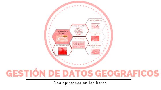Gestión de datos geográficos