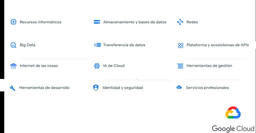 Definición-de-fábrica-de-datos-Google Cloud