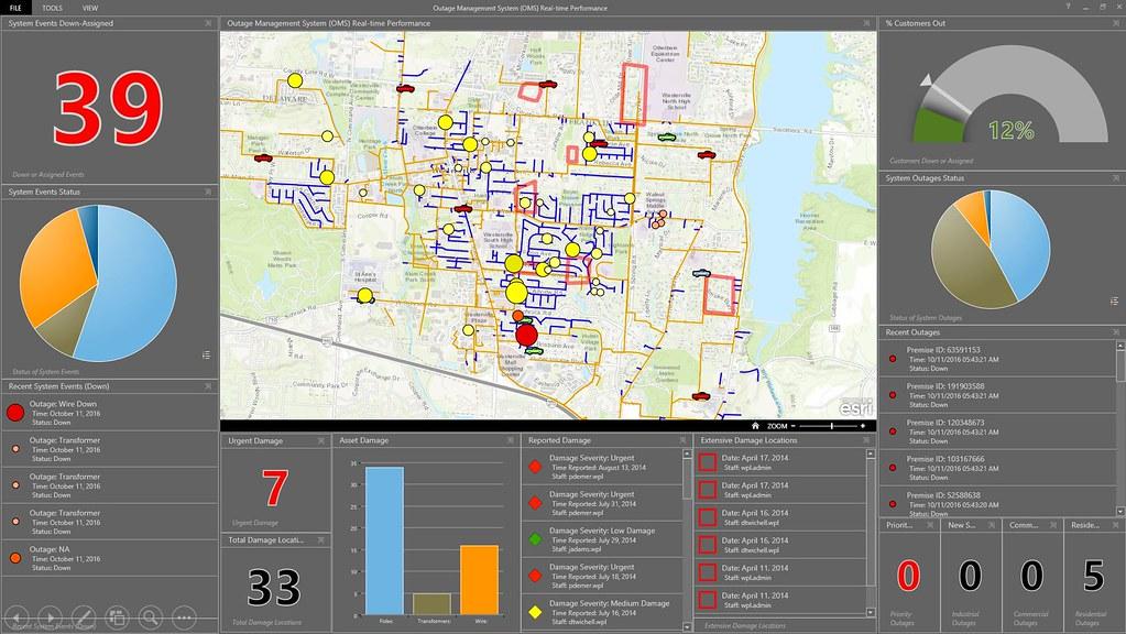 Definición-de-fábrica-de-datos-Smart-GIS