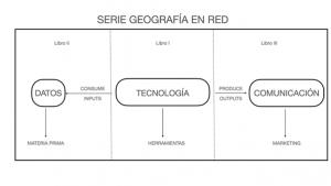 Geografía en red