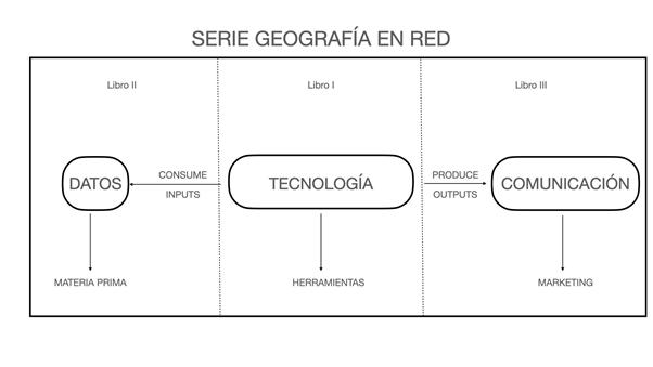 geografai en red